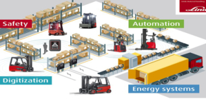 Linde at LogiMAT: Digital, connected, autonomous and safe.