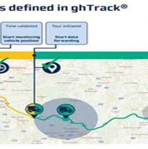 GateHouse Logistics Raises the Bar in Secure Data Sharing.