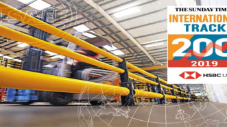 Safety barrier manufacturer and exporter moves up the International Track 200 league table for the second year running